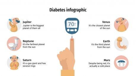 Diabetes infographics presentation template