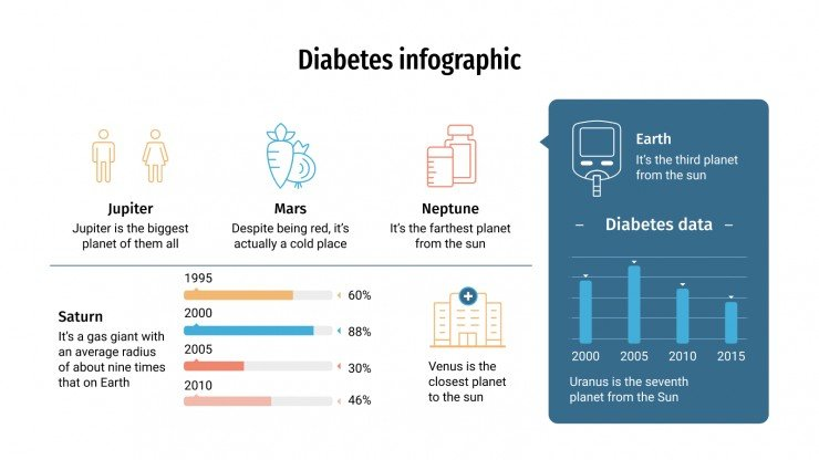 Plantilla de presentación Infografía sobre Diabetes