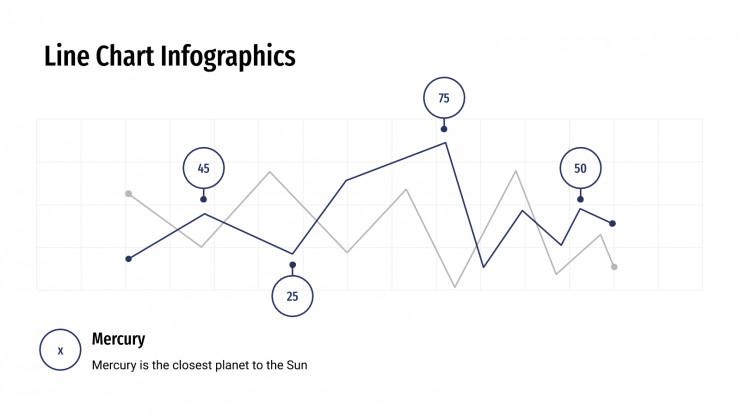 Infographie de graphiques linéaires : Modèles de présentation