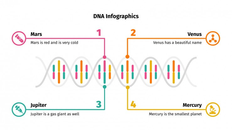 DNA Infographics presentation template