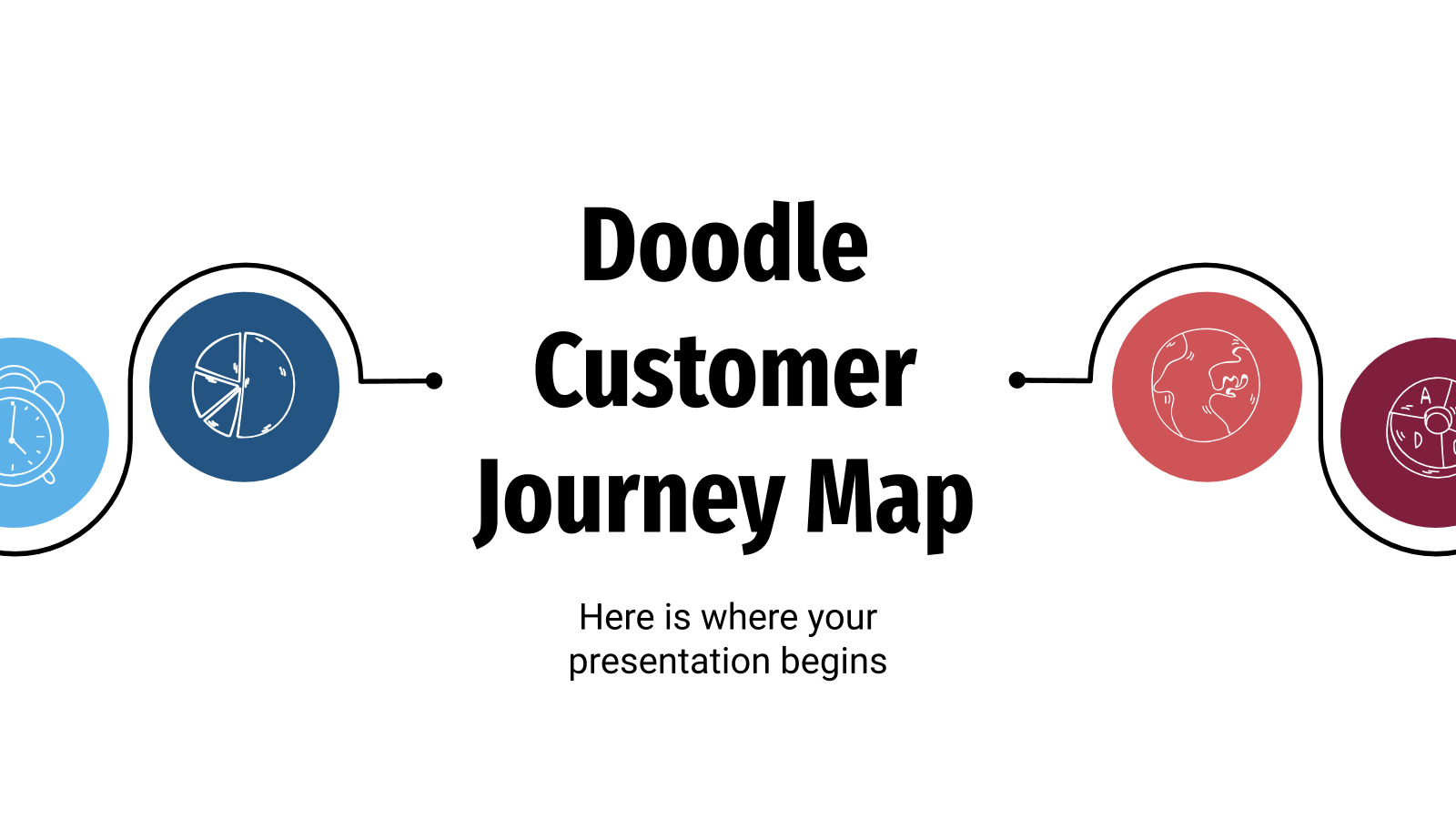 Modelo de apresentação Mapa da trajetória do cliente com rabiscos