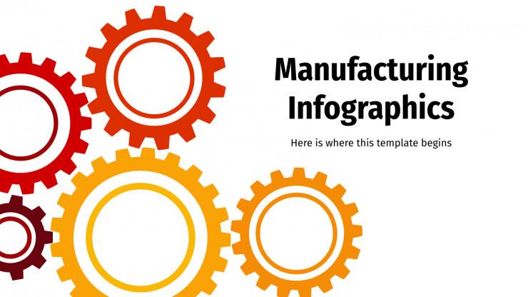 Modelo de apresentação Infográficos de fabricação