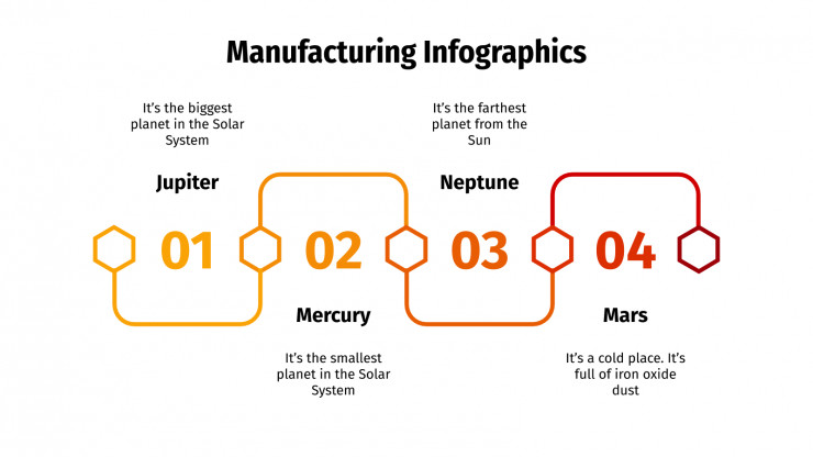 Manufacturing Infographics presentation template