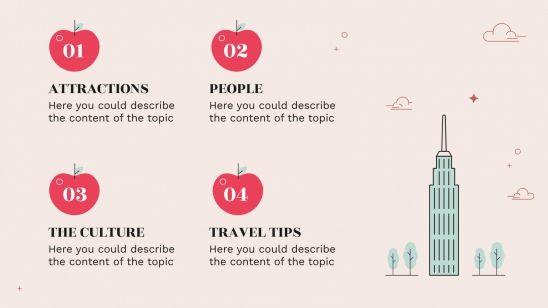 Guide de voyage de New York : Modèles de présentation