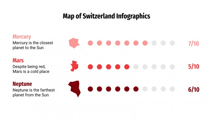 Switzerland map infographics presentation template