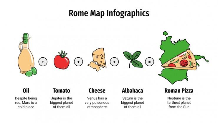 Infographies de carte de Rome : Modèles de présentation