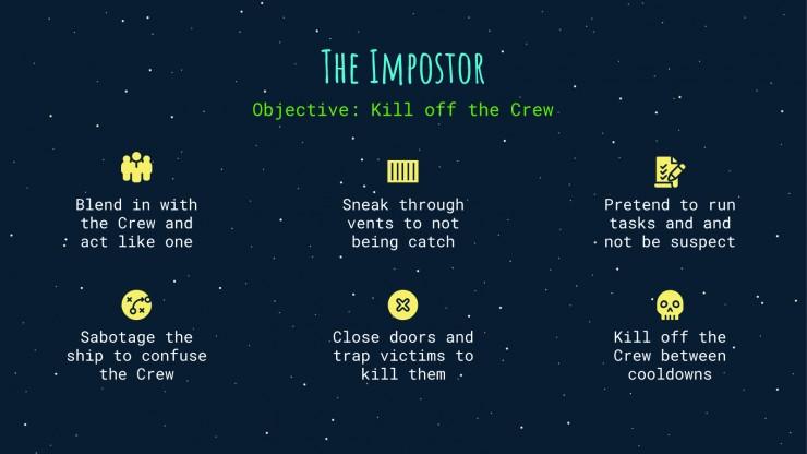 Imposteurs parmi les membres d'équipage : Modèles de présentation