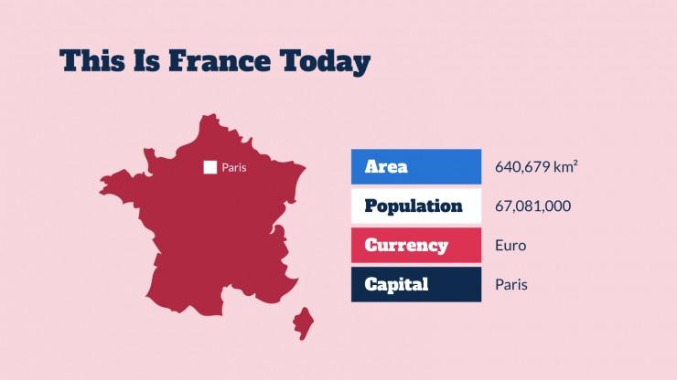 La Révolution française : Modèles de présentation