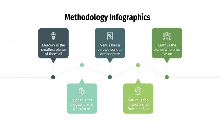 Methodology Infographics presentation template