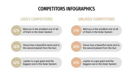 Plantilla de presentación Infografías de comparaciones