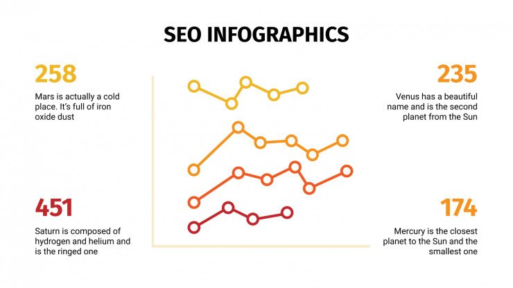 SEO Infographics presentation template