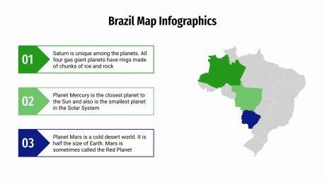 Brazil map infographics presentation template