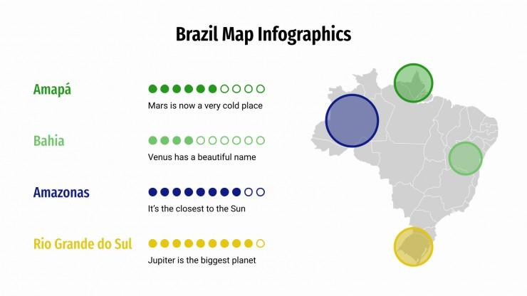 Modelo de apresentação Infográficos com mapas do Brasil