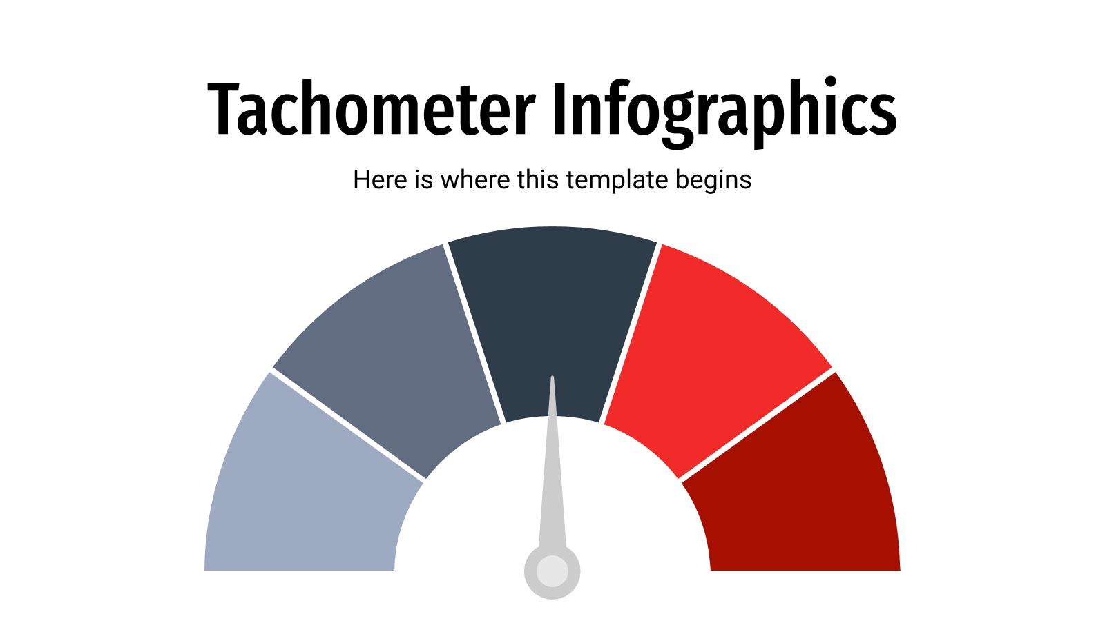 Infographies de tachymètres : Modèles de présentation