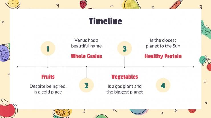 Plantilla de presentación Taller de nutrición y dietética