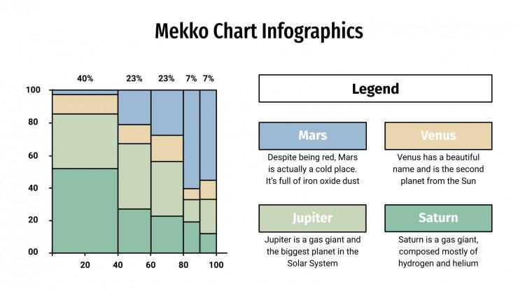 Mekko Chart Infographics presentation template