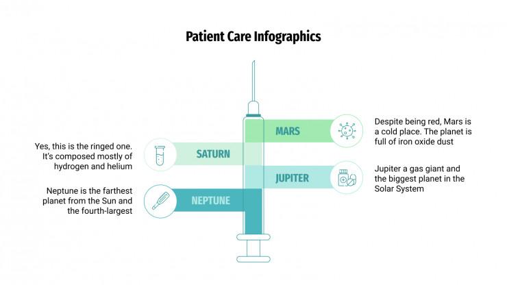 Infographies des soins aux patients : Modèles de présentation