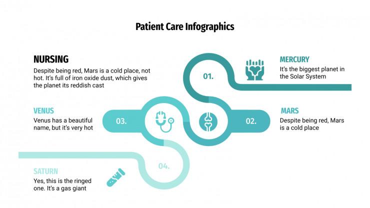 Modelo de apresentação Infográficos de cuidados ao paciente