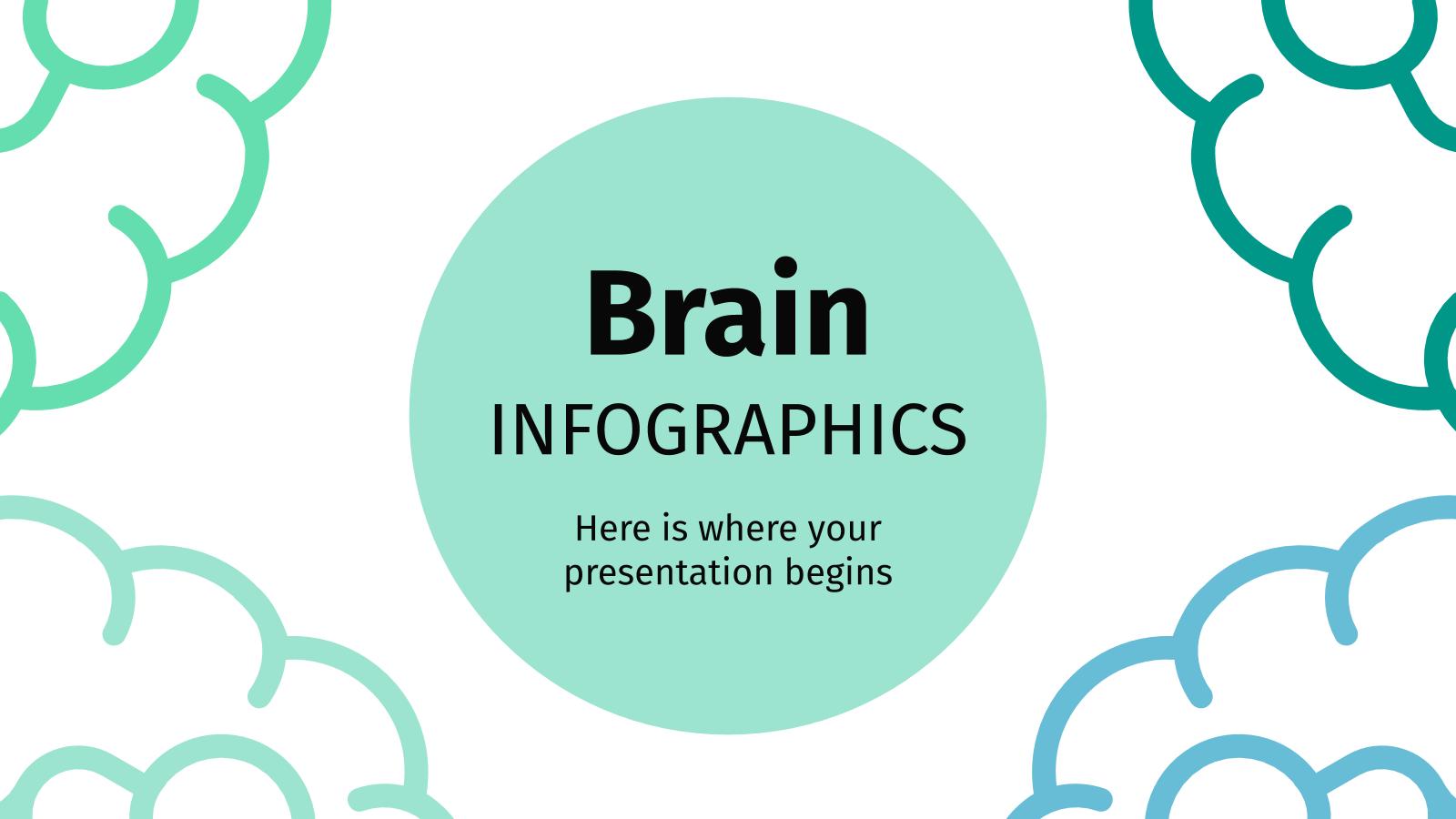 Plantilla de presentación Infografías de cerebros