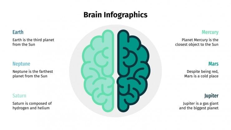 Brain Infographics presentation template
