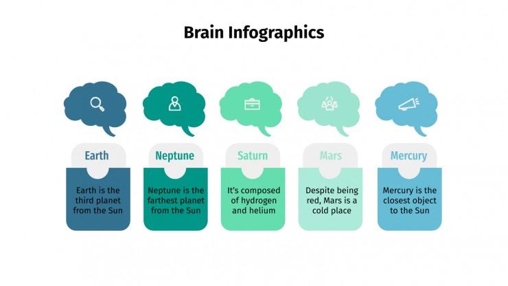Modelo de apresentação Infográfico com cérebros
