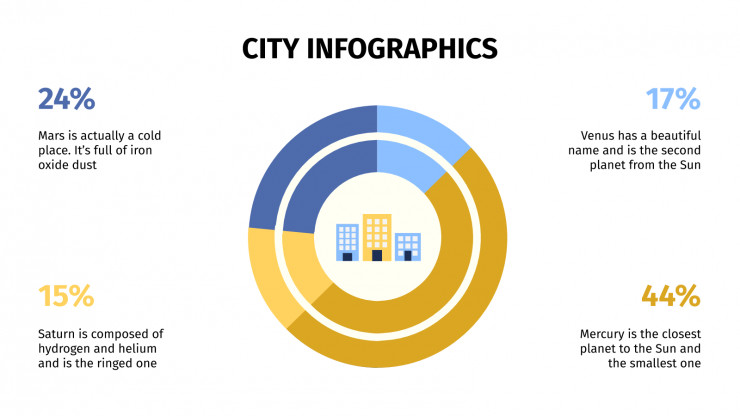 City Infographics presentation template