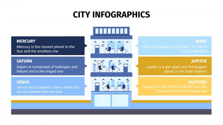 Modelo de apresentação Infográficos de cidade