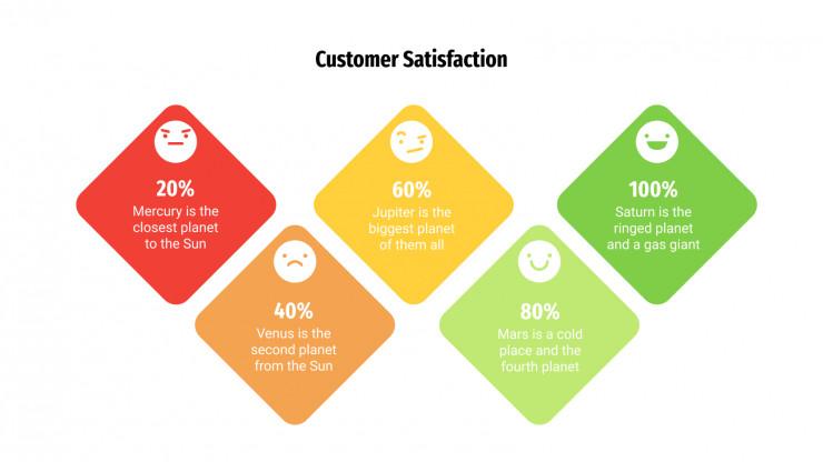 Plantilla de presentación Satisfacción del cliente