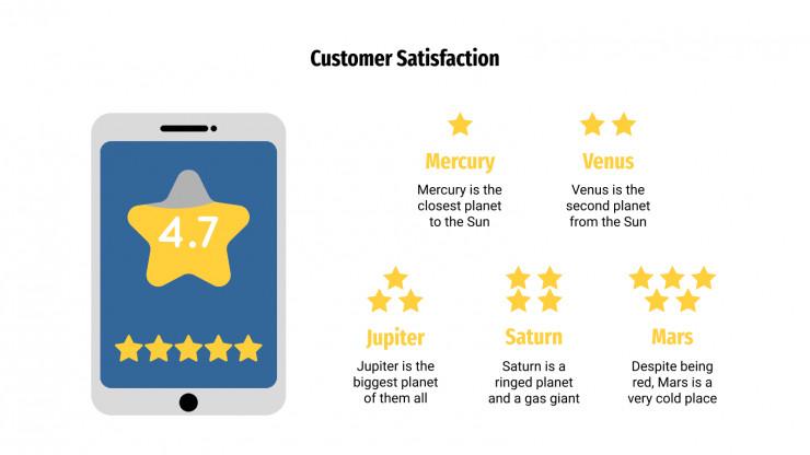 Customer Satisfaction Infographics presentation template
