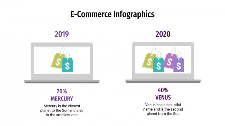 Infographies commerce électronique : Modèles de présentation
