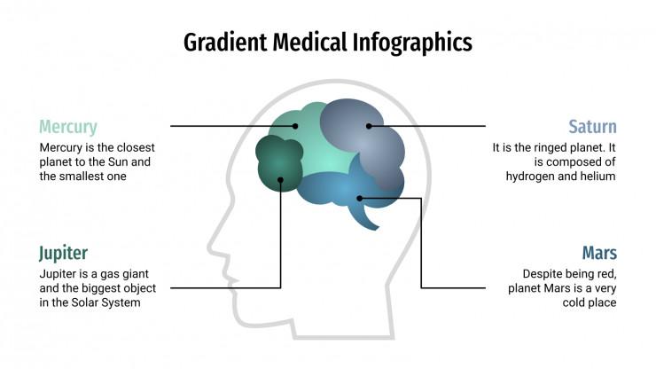 Infographies médicales dégradés : Modèles de présentation