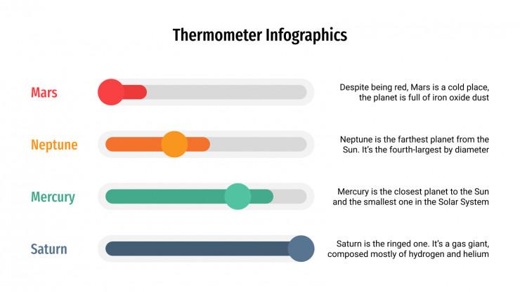 Infographie de thermomètres : Modèles de présentation