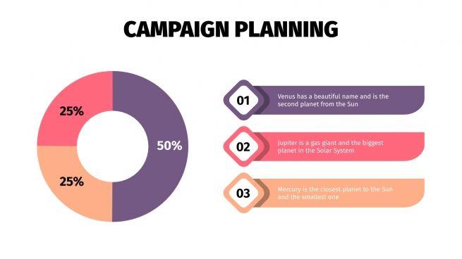 Plantilla de presentación Planificación de campañas