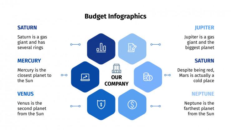 Modelo de apresentação Infográficos de orçamentos