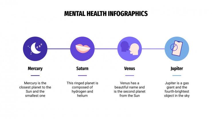 Mental Health Infographics presentation template