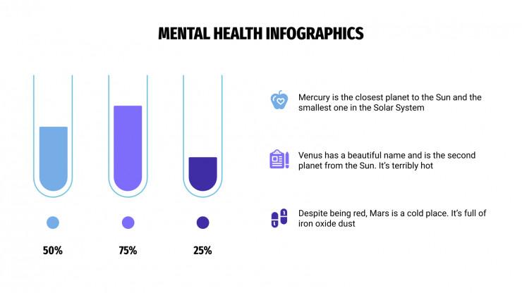 Infographies sur la santé mentale : Modèles de présentation