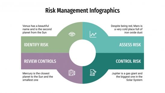 Plantilla de presentación Infografías de gestión de riesgos