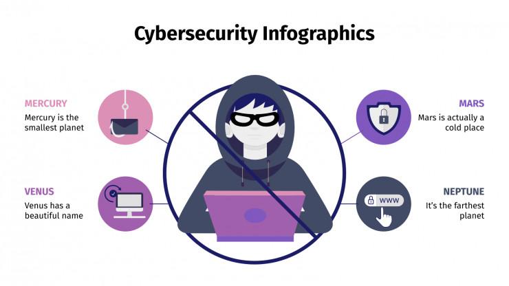 Plantilla de presentación Infografías de ciberseguridad