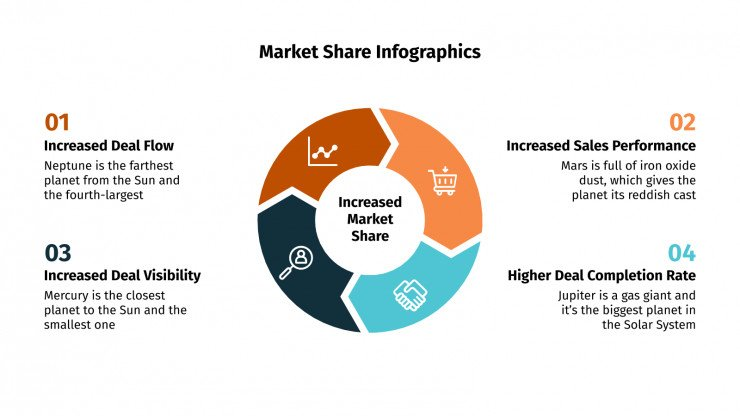 Market Share Infographics presentation template