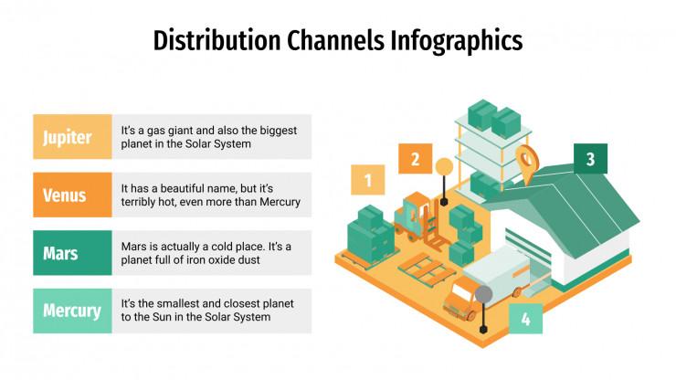 Distribution Channels Infographics presentation template