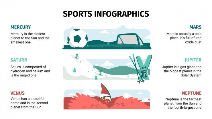 Infographies des sports : Modèles de présentation