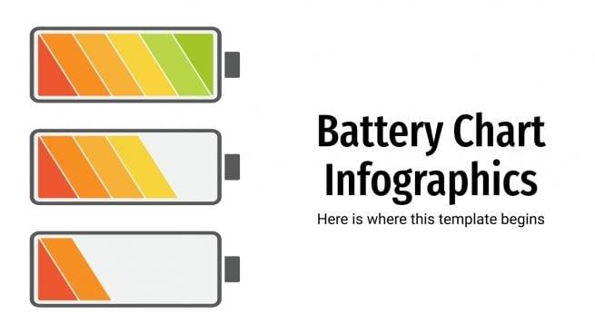 Plantilla de presentación Infografías de baterías