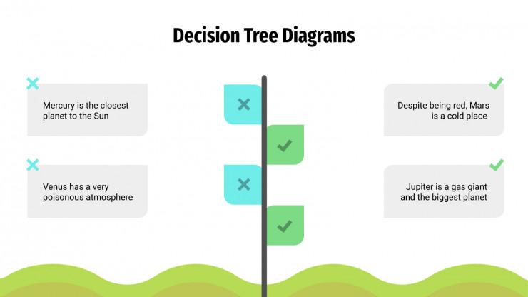 Modelo de apresentação Diagramas de árvore de decisão