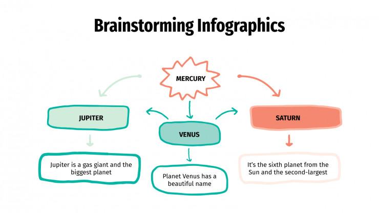 Brainstorming Infographics presentation template