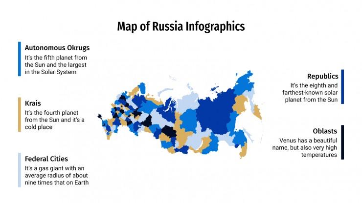 Modelo de apresentação Infográficos com mapas da Rússia