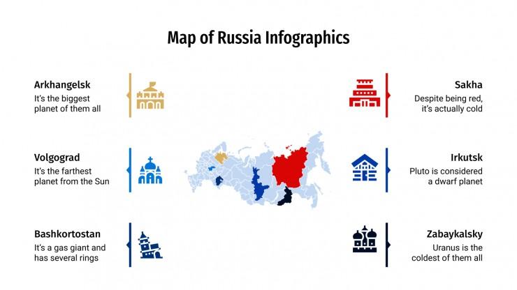 Infographies de carte de la Russie : Modèles de présentation
