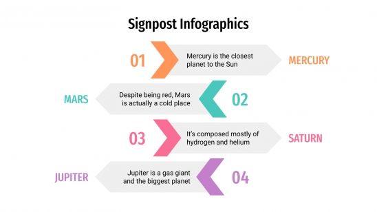 Plantilla de presentación Infografías de señales