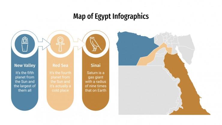Infographies de carte de l'Égypte : Modèles de présentation