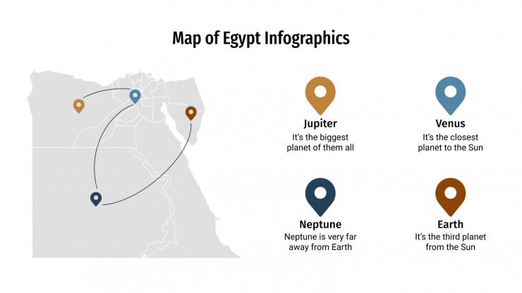 Plantilla de presentación Infografías de Egipto