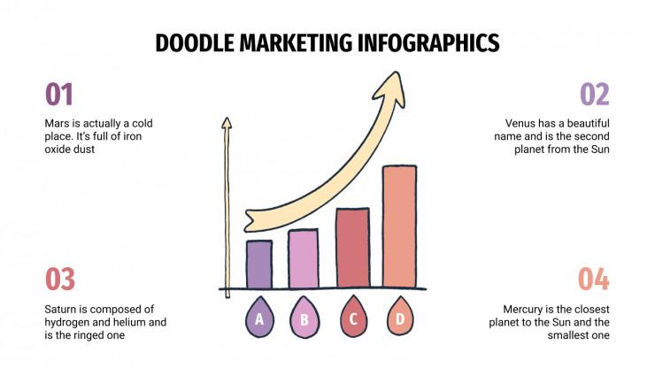 Doodle Marketing Infographics presentation template